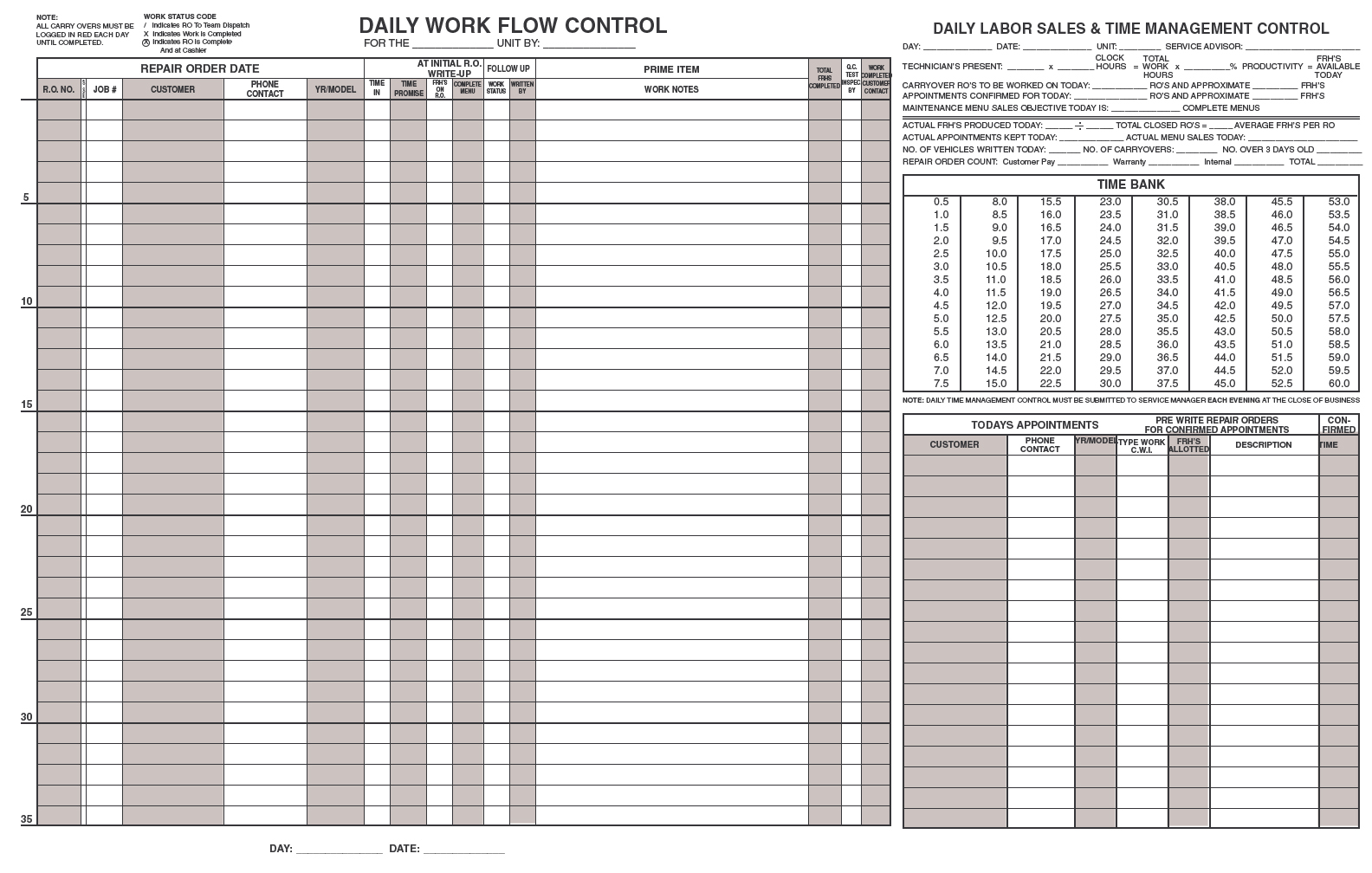 Service Department Forms